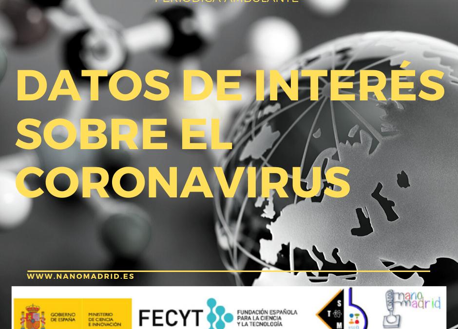 Datos de interes acerca del Coronavirus